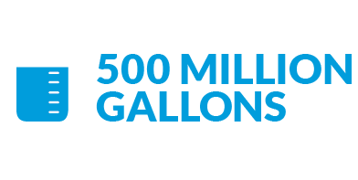 WaterTectonics treats over 100 million gallons of water annually